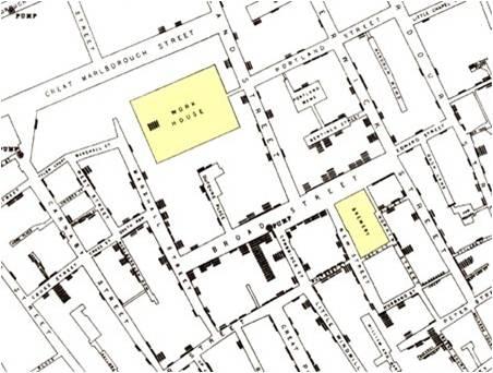 John Snow's map of cholera epidemic